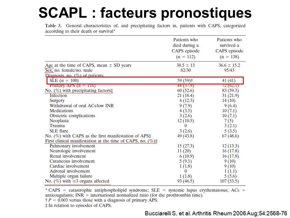 SCAPL : facteurs pronostiques Bucciarelli S, et al. Arthritis Rheum 2006 Aug;54:2568-76