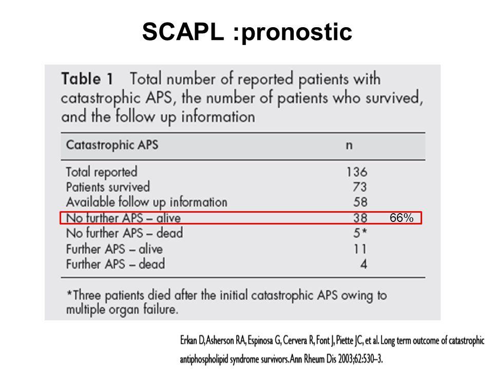 SCAPL :pronostic 66%