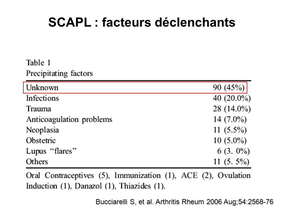 SCAPL : clinique Les manifestations dépendent de: –Organes affectés par les thromboses et leur extension –Intensité du SIRS lié à la libération de cytokines au niveau des organes en ischémie Présentation sous forme de défaillance multi viscérale Douleurs abdominales souvent au premier rang