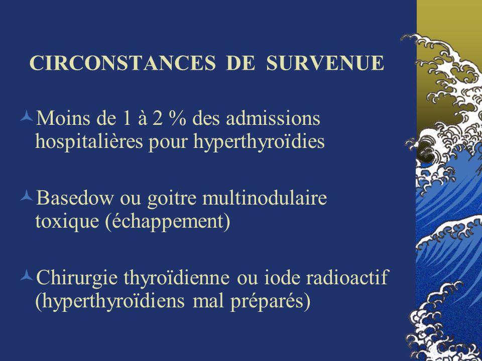 CIRCONSTANCES DE SURVENUE Moins de 1 à 2 % des admissions hospitalières pour hyperthyroïdies Basedow ou goitre multinodulaire toxique (échappement) Ch