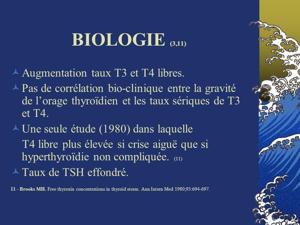 BIOLOGIE (3,11) Augmentation taux T3 et T4 libres. Pas de corrélation bio-clinique entre la gravité de lorage thyroïdien et les taux sériques de T3 et