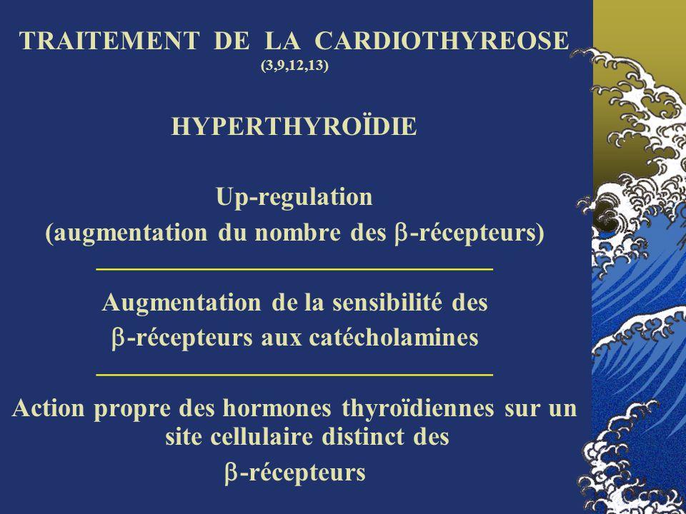 TRAITEMENT DE LA CARDIOTHYREOSE (3,9,12,13) HYPERTHYROÏDIE Up-regulation (augmentation du nombre des -récepteurs) Augmentation de la sensibilité des -