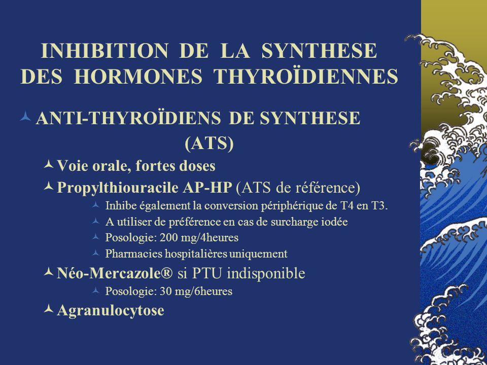 INHIBITION DE LA SYNTHESE DES HORMONES THYROÏDIENNES ANTI-THYROÏDIENS DE SYNTHESE (ATS) Voie orale, fortes doses Propylthiouracile AP-HP (ATS de référ