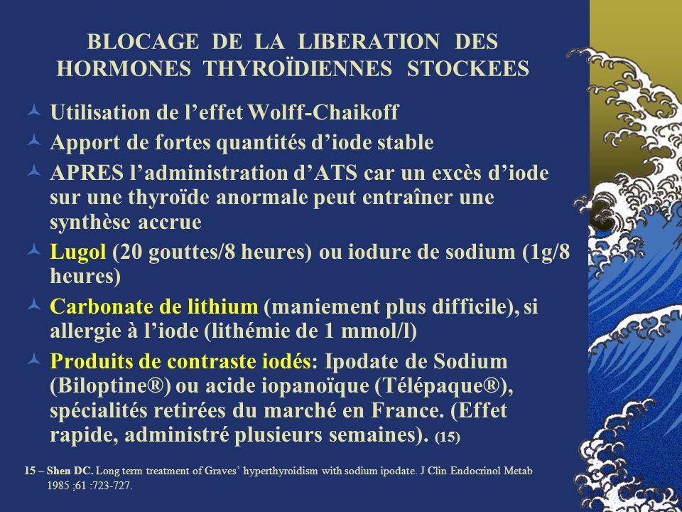 BLOCAGE DE LA LIBERATION DES HORMONES THYROÏDIENNES STOCKEES Utilisation de leffet Wolff-Chaikoff Apport de fortes quantités diode stable APRES ladmin