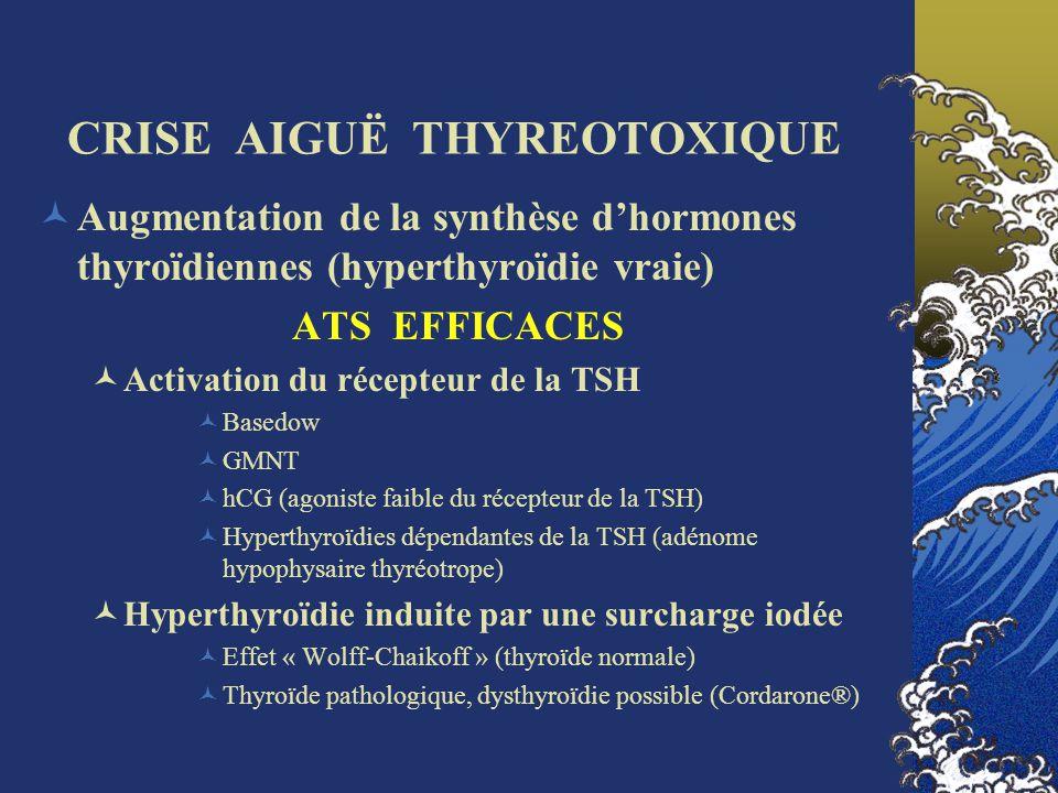CRISE AIGUË THYREOTOXIQUE Destruction de vésicules thyroïdiennes avec libération dhormones préformées (thyrotoxicose) ATS INEFFICACES Thyroïdite sub-aiguë (maladie de De Quervain) Thyroïdites iatrogènes Interféron alfa Amiodarone (effet toxique direct de lamiodarone sur les cellules épithéliales folliculaires de la thyroïde) (4) 4 – Cooper DS.
