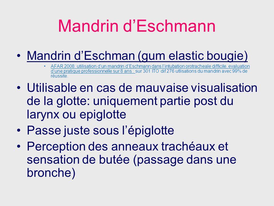 Mandrin dEschmann Mandrin dEschman (gum elastic bougie) AFAR 2008: utilisation dun mandrin dEschmann dans lintubation orotracheale difficile, evaluati