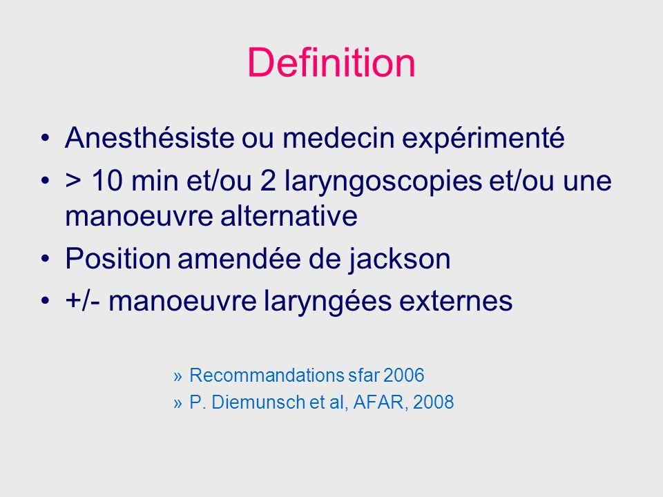 Definition Anesthésiste ou medecin expérimenté > 10 min et/ou 2 laryngoscopies et/ou une manoeuvre alternative Position amendée de jackson +/- manoeuv