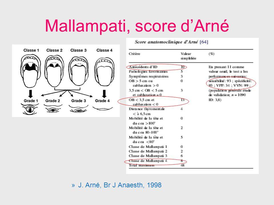Mallampati, score dArné »J. Arné, Br J Anaesth, 1998