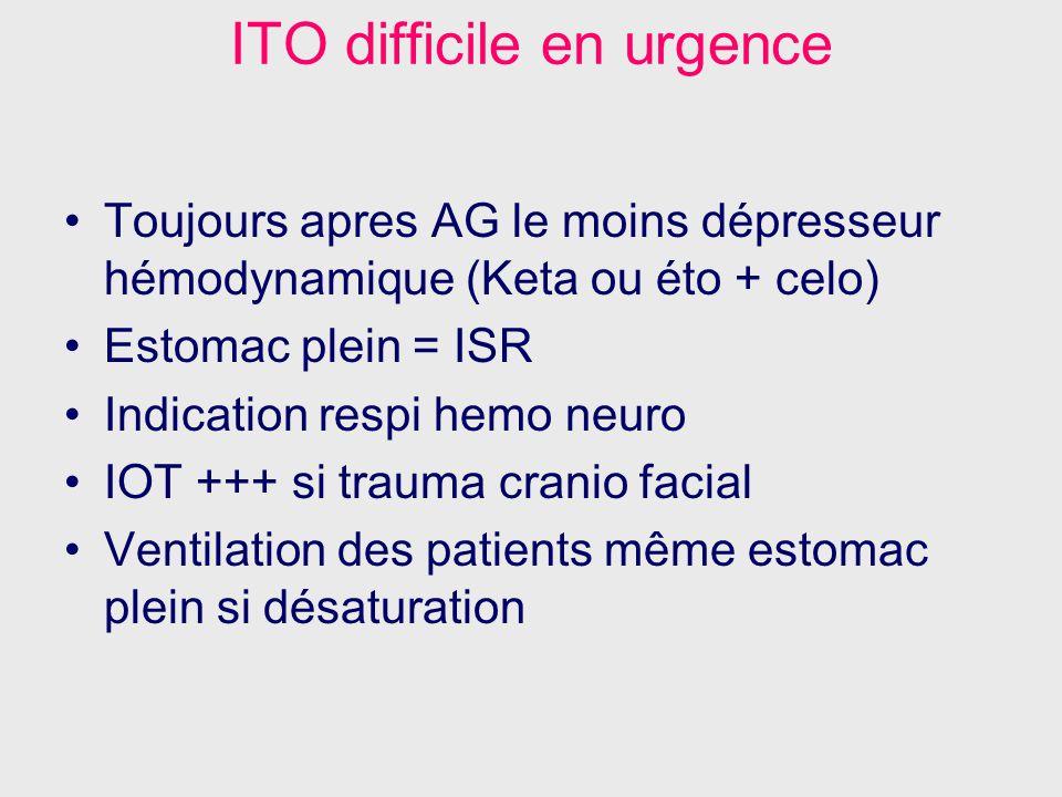 ITO difficile en urgence Toujours apres AG le moins dépresseur hémodynamique (Keta ou éto + celo) Estomac plein = ISR Indication respi hemo neuro IOT