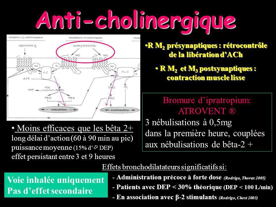 Anti-cholinergique Effets bronchodilatateurs significatifs si: - Administration précoce à forte dose (Rodrigo, Thorax 2005) - Patients avec DEP < 30%