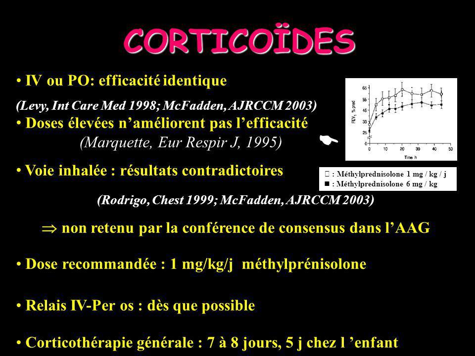 CORTICOÏDES IV ou PO: efficacité identique IV ou PO: efficacité identique (Levy, Int Care Med 1998; McFadden, AJRCCM 2003) Doses élevées naméliorent p