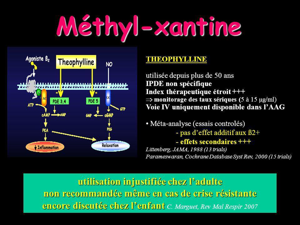 THEOPHYLLINE utilisée depuis plus de 50 ans IPDE non spécifique Index thérapeutique étroit +++ monitorage des taux sériques ( monitorage des taux séri