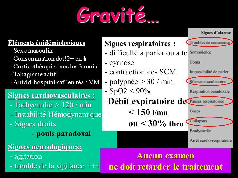 Gravité… Éléments épidémiologiques - Sexe masculin - Consommation de ß2+ en - Corticothérapie dans les 3 mois - Tabagisme actif - Antd dhospitalisat°