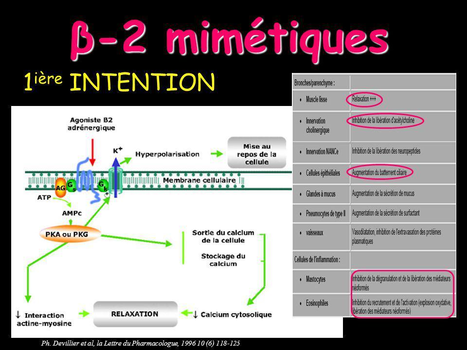 Voie sous-cutanée : – Voie sous-cutanée : 1 1 ampoule (1 mL : 0,5 mg) (chez lenfant 7 à 10 μg/kg ou 0,15 à 0,2 mL/kg) voie parentérale rapide: efficacité < 5 mn Perfusion veineuse continue: – Perfusion veineuse continue: 1 mg/h de salbutamol 0,5 à 1 mg/h toutes les 5 à 6 mn MAX 5 mg/h (chez lenfant, la dose sera adaptée au poids).