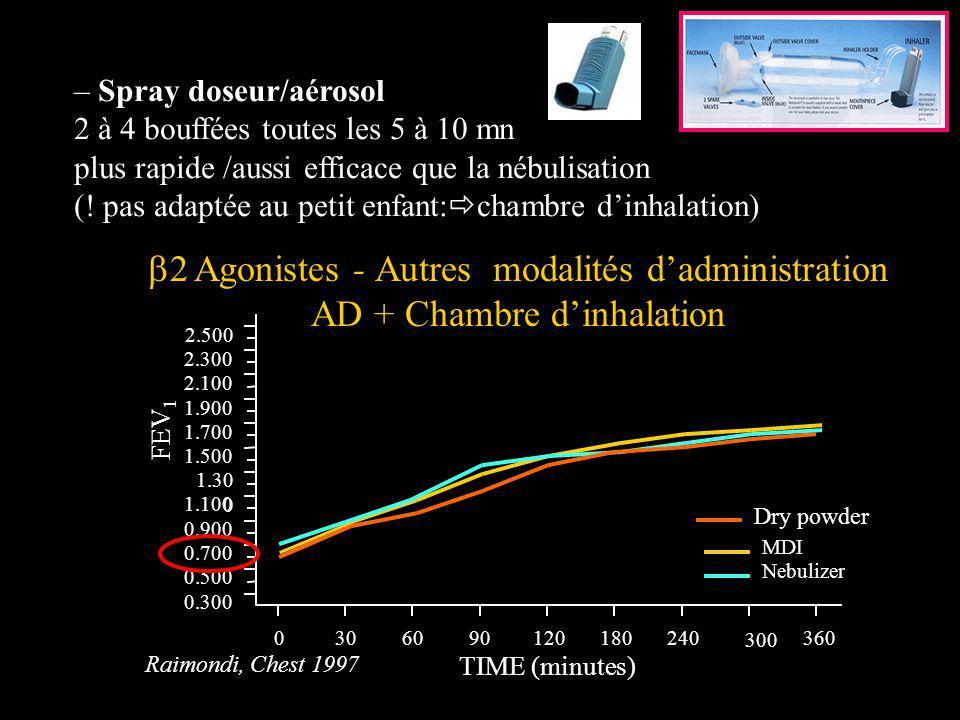 Halogénés Agents anesthésiques « gazeux » Pharmacologie complexe +++ - Bronchodilatateurs in vitro / in vivo Quelques cas / séries publiés 1.