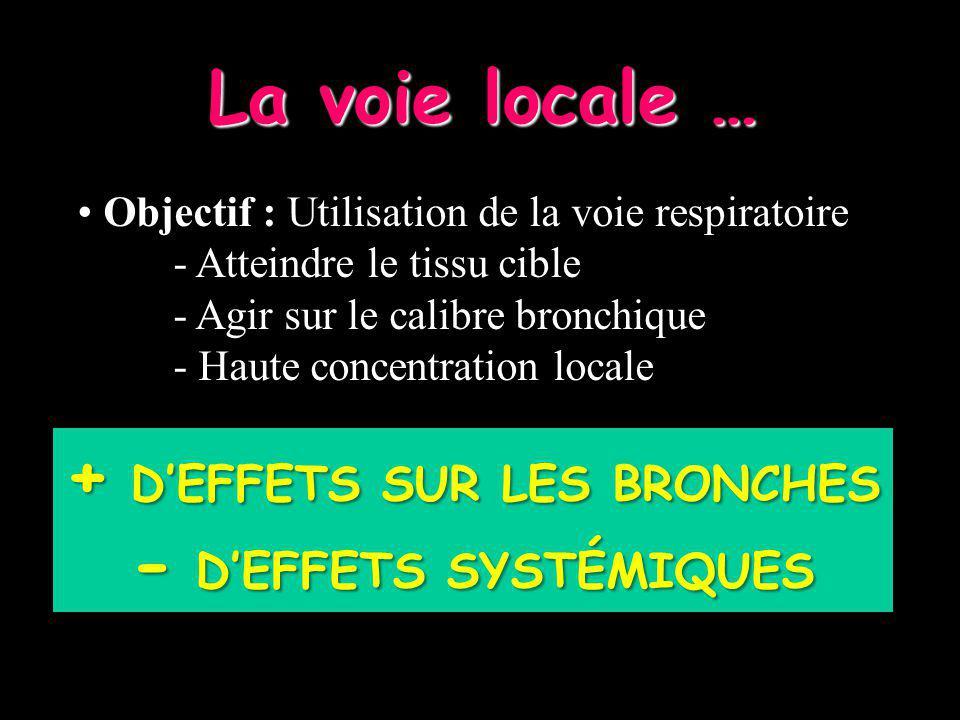 La voie locale … Objectif : Utilisation de la voie respiratoire - Atteindre le tissu cible - Agir sur le calibre bronchique - Haute concentration loca