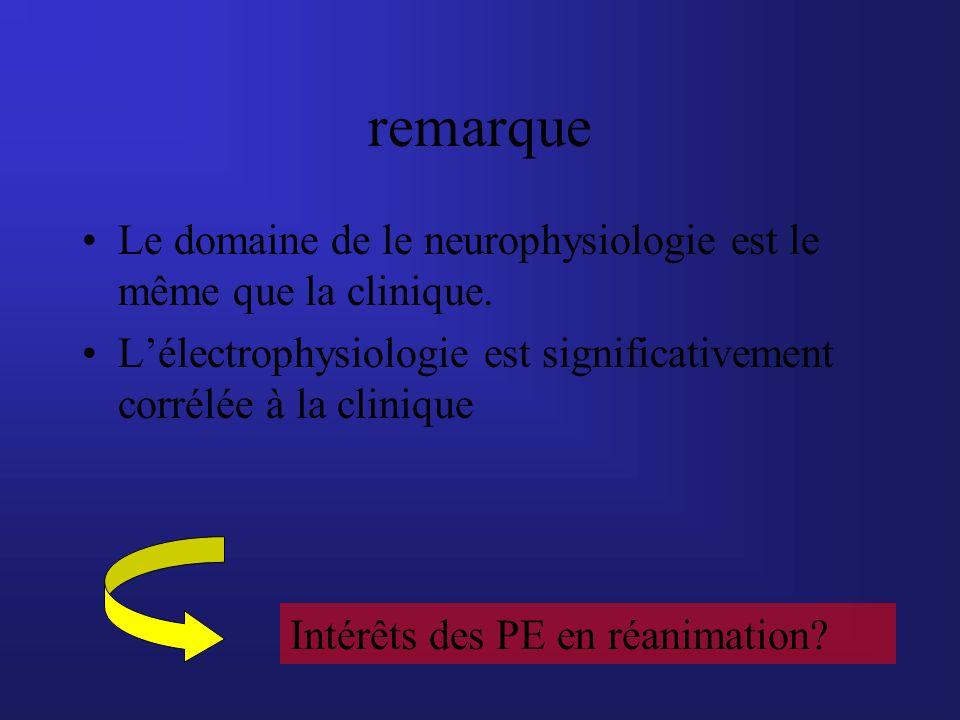 remarque Le domaine de le neurophysiologie est le même que la clinique. Lélectrophysiologie est significativement corrélée à la clinique Intérêts des
