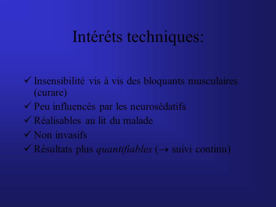 Intéréts techniques: Insensibilité vis à vis des bloquants musculaires (curare) Peu influencés par les neurosédatifs Réalisables au lit du malade Non
