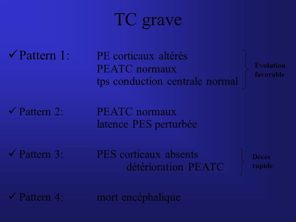 TC grave Pattern 1: PE corticaux altérés PEATC normaux tps conduction centrale normal Pattern 2:PEATC normaux latence PES perturbée Pattern 3: PES cor