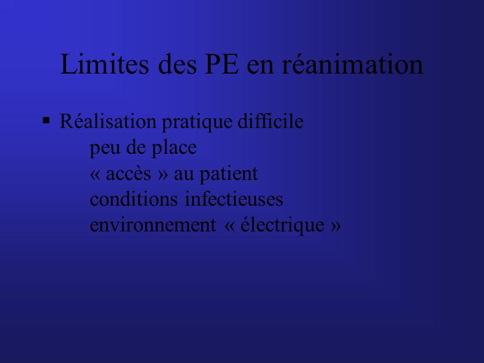 Limites des PE en réanimation Réalisation pratique difficile peu de place « accès » au patient conditions infectieuses environnement « électrique »