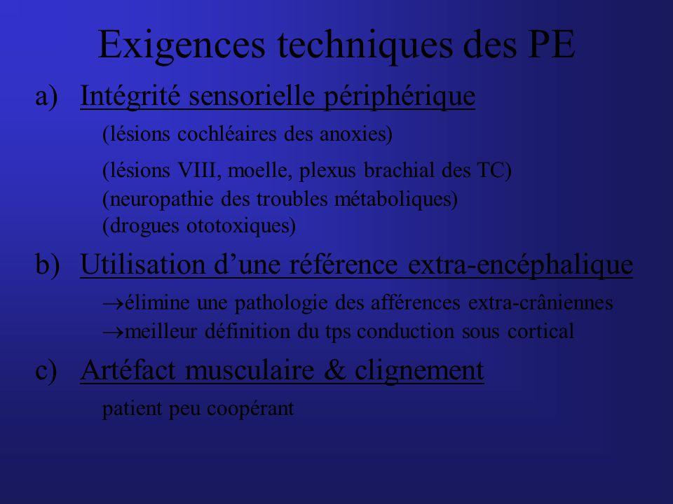 a)Intégrité sensorielle périphérique (lésions cochléaires des anoxies) (lésions VIII, moelle, plexus brachial des TC) (neuropathie des troubles métabo
