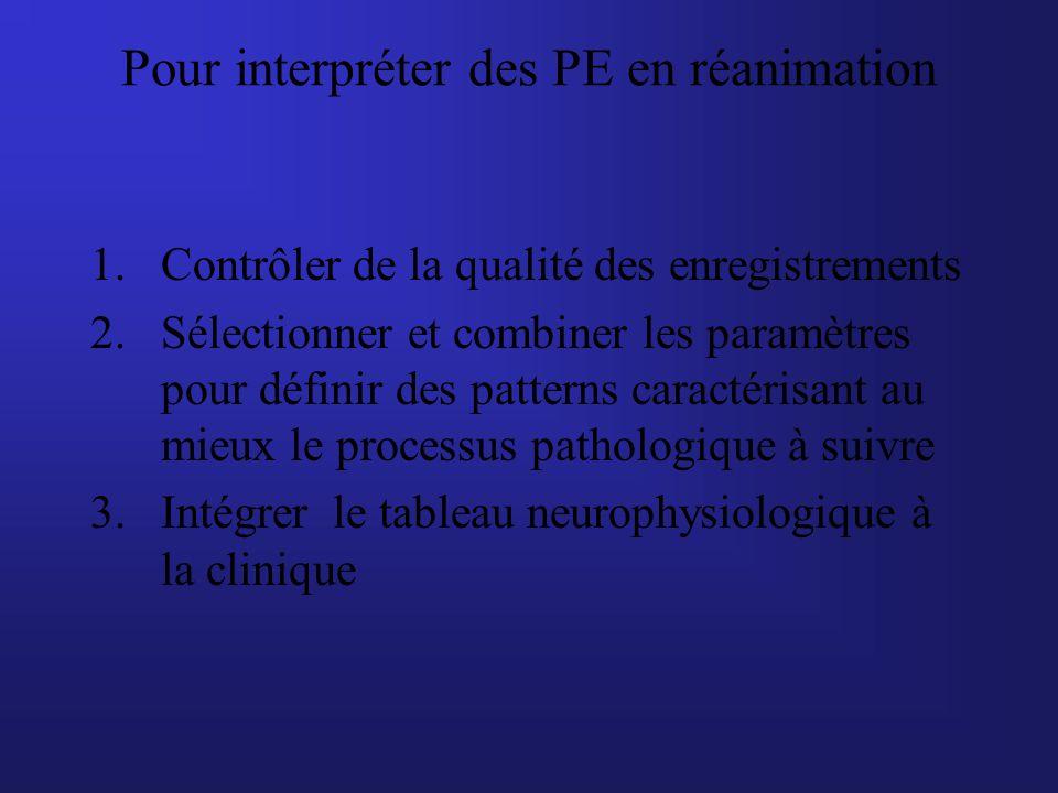 Pour interpréter des PE en réanimation 1.Contrôler de la qualité des enregistrements 2.Sélectionner et combiner les paramètres pour définir des patter