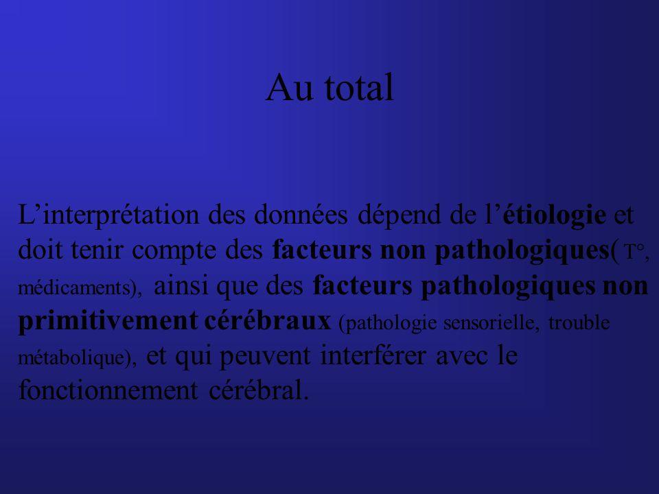 Au total Linterprétation des données dépend de létiologie et doit tenir compte des facteurs non pathologiques( T°, médicaments), ainsi que des facteur