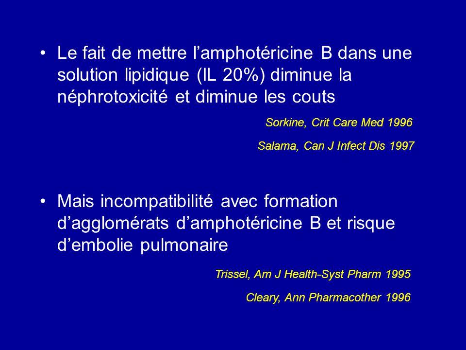 Le fait de mettre lamphotéricine B dans une solution lipidique (IL 20%) diminue la néphrotoxicité et diminue les couts Mais incompatibilité avec formation dagglomérats damphotéricine B et risque dembolie pulmonaire Sorkine, Crit Care Med 1996 Cleary, Ann Pharmacother 1996 Trissel, Am J Health-Syst Pharm 1995 Salama, Can J Infect Dis 1997