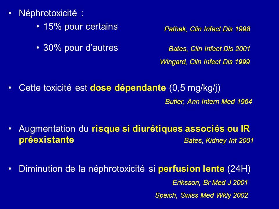 Caspofungine vs amBD Candidoses oesophagiennes : –128 patients, étude de non infériorité –CASPO NON INFERIEURE A LAmB –toxicité rénale : 24% amB vs 4 à 7% caspo Candidoses invasives : –239 patients, étude de non infériorité –CASPO NON INFERIEURE A LAmB –pas de différence de mortalité (34,2% caspofungine vs 30,4% amphoB) (p=0,54) –toxicité rénale : 23% amB vs 4% caspo Villanueva, CID 2001 Mora-Duarte, NEJM 2002