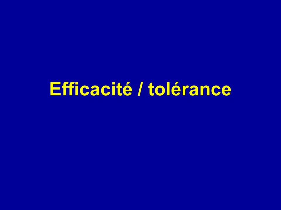 Efficacité / tolérance