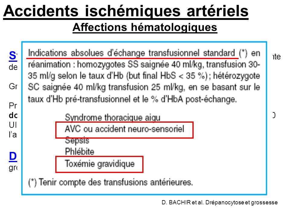 Accidents ischémiques artériels Affections hématologiques Drépanocytose : crises occlusives plus fréquentes pendant la grossesse Syndrôme des antiphospholipides : cause la plus fréquente des AVC du sujet jeune Grossesse = cause favorisante de syndrôme catastrophique des APL Prévention secondaire: plusieurs études contrôlées utilisation de faibles doses daspirine (50-100 mg/j) et dhéparine (HBPM) (5000 UI/j à 10000 UI/j); dès le début de la grossesse et maintenu jusquà 3 mois après laccouchement D.