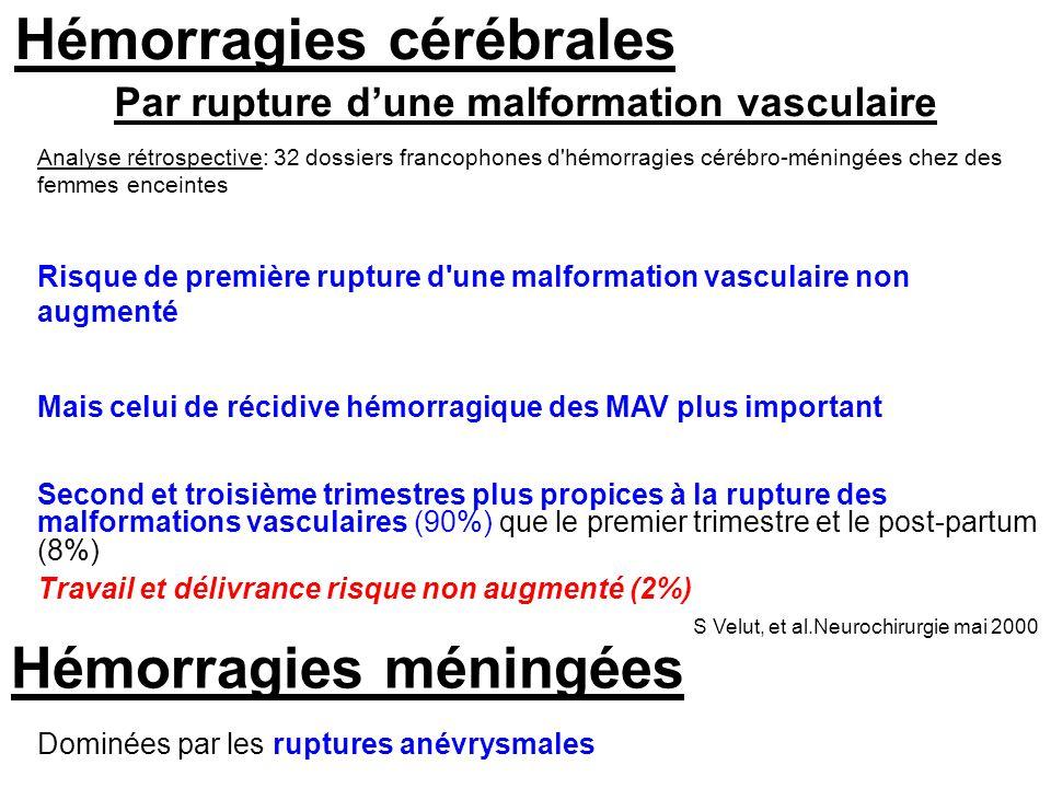 Hémorragies cérébrales Par rupture dune malformation vasculaire S Velut, et al.Neurochirurgie mai 2000 Analyse rétrospective: 32 dossiers francophones d hémorragies cérébro-méningées chez des femmes enceintes Risque de première rupture d une malformation vasculaire non augmenté Second et troisième trimestres plus propices à la rupture des malformations vasculaires (90%) que le premier trimestre et le post-partum (8%) Travail et délivrance risque non augmenté (2%) Mais celui de récidive hémorragique des MAV plus important Hémorragies méningées Dominées par les ruptures anévrysmales