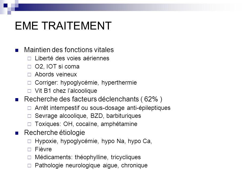 EME TRAITEMENT Maintien des fonctions vitales Liberté des voies aériennes O2, IOT si coma Abords veineux Corriger: hypoglycémie, hyperthermie Vit B1 c
