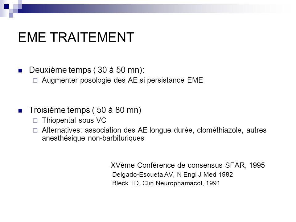 EME TRAITEMENT Deuxième temps ( 30 à 50 mn): Augmenter posologie des AE si persistance EME Troisième temps ( 50 à 80 mn) Thiopental sous VC Alternativ