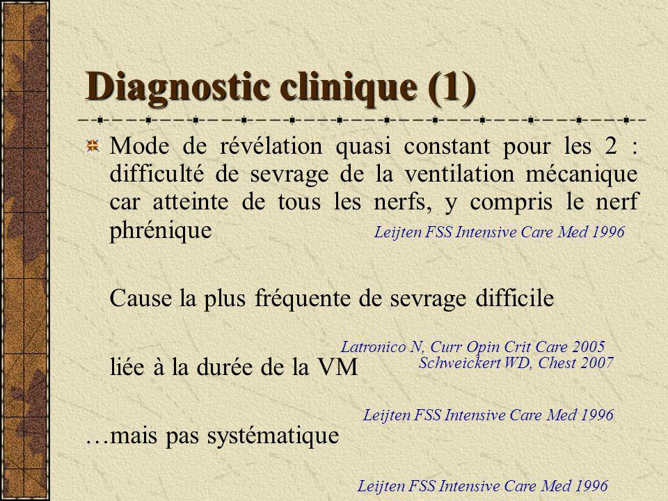 Diagnostic clinique (1) Mode de révélation quasi constant pour les 2 : difficulté de sevrage de la ventilation mécanique car atteinte de tous les nerf