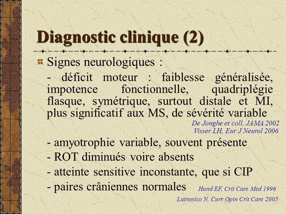 Diagnostic clinique (2) Signes neurologiques : - déficit moteur : faiblesse généralisée, impotence fonctionnelle, quadriplégie flasque, symétrique, su