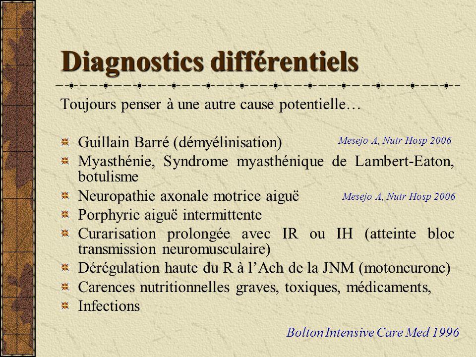 Diagnostics différentiels Toujours penser à une autre cause potentielle… Guillain Barré (démyélinisation) Myasthénie, Syndrome myasthénique de Lambert
