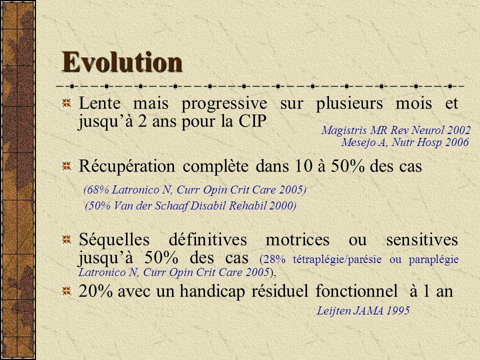 Evolution Lente mais progressive sur plusieurs mois et jusquà 2 ans pour la CIP Récupération complète dans 10 à 50% des cas (68% Latronico N, Curr Opi