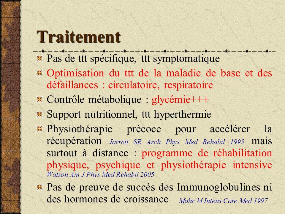 Traitement Pas de ttt spécifique, ttt symptomatique Optimisation du ttt de la maladie de base et des défaillances : circulatoire, respiratoire Contrôl