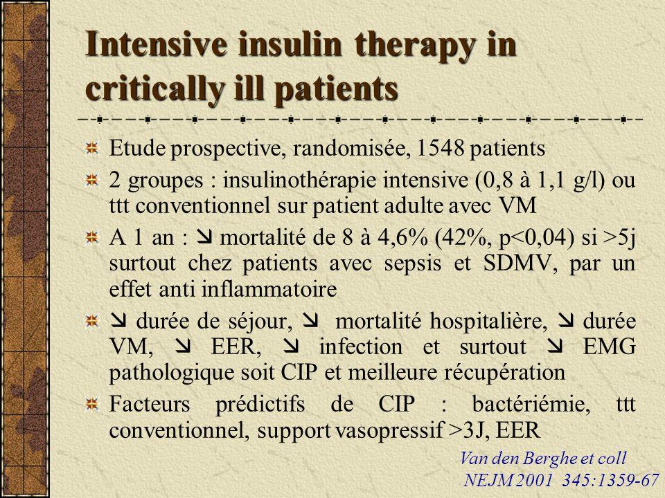 Intensive insulin therapy in critically ill patients Etude prospective, randomisée, 1548 patients 2 groupes : insulinothérapie intensive (0,8 à 1,1 g/