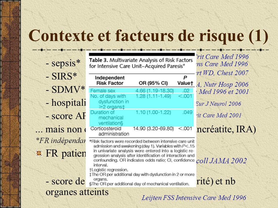 Contexte et facteurs de risque (1) - sepsis* - SIRS* - SDMV* - hospitalisation > 1 sem - score APACHE III*... mais non obligatoire ( polytrauma, pancr