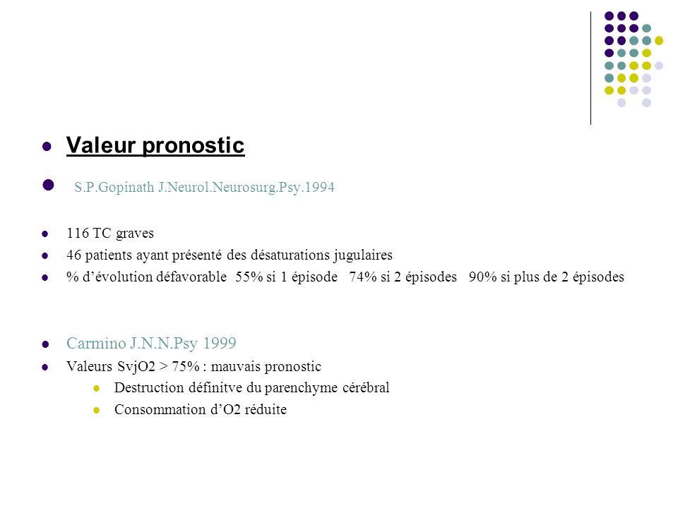 Valeur pronostic S.P.Gopinath J.Neurol.Neurosurg.Psy.1994 116 TC graves 46 patients ayant présenté des désaturations jugulaires % dévolution défavorab