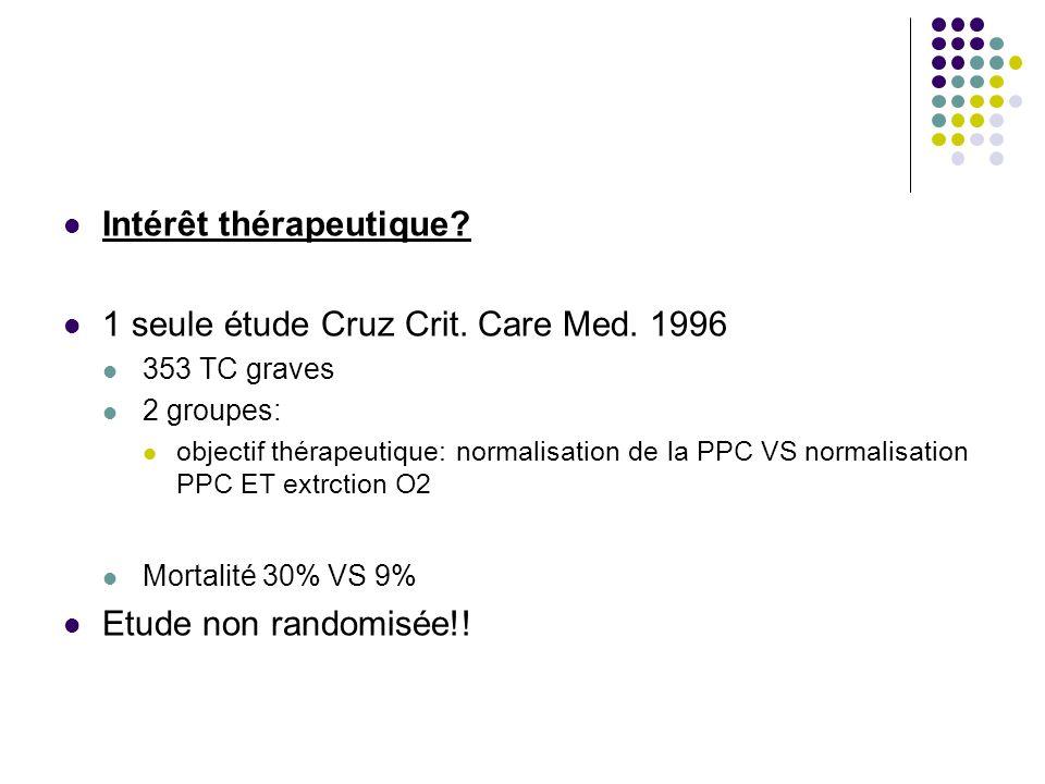 Intérêt thérapeutique? 1 seule étude Cruz Crit. Care Med. 1996 353 TC graves 2 groupes: objectif thérapeutique: normalisation de la PPC VS normalisati