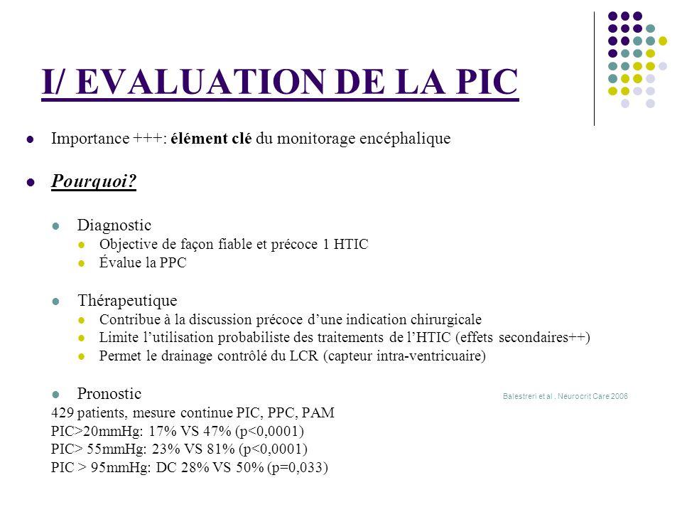 I/ EVALUATION DE LA PIC Importance +++: élément clé du monitorage encéphalique Pourquoi? Diagnostic Objective de façon fiable et précoce 1 HTIC Évalue
