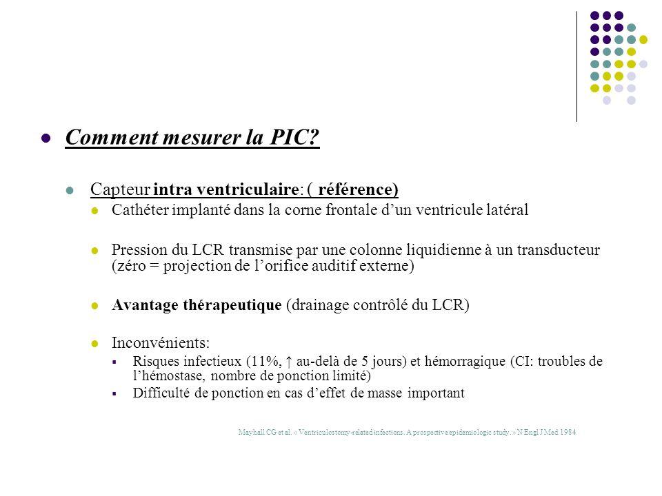 Capteur intra parenchymateux Transducteur miniaturisé implanté dans le parenchyme cérébral Alternative à la voie ventriculaire quand non accessible Inconvénient: Pas de soustraction possible du LCR Dérive du zéro, pas de calibration possible après implantation A : cathéter de dérivation ventriculaire externe placé dans la corne frontale d un ventricule, relié à un capteur de pression permettant le monitorage de la pression du LCR B: capteur presion intra parenchymateux Conférence dactualisation, A.TerMinassian, Réanimation, 2003