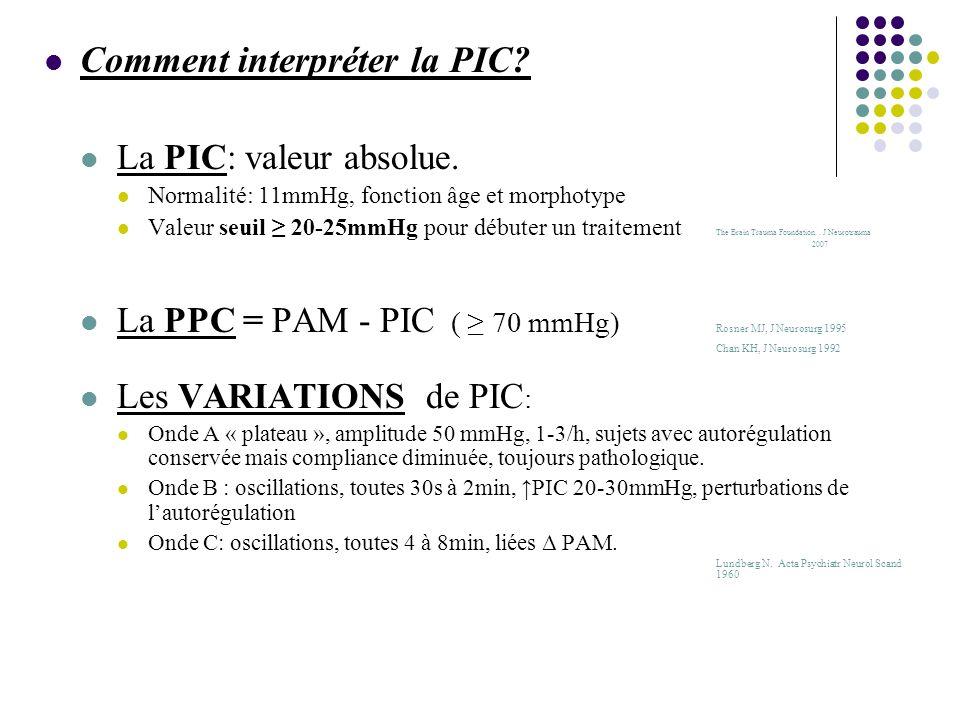 La réactivité vasopressive cérébrale (CPR) : reflet de lAUTOREGULATION Mesure index réactivité PRx ( analyse des variations PIC/PAM) PRx négatif (Δ PAM = Δ PIC) = absence de réactivité = perte de lautorégulation Czosnyka M, Neurosurgery 1997 Intérêt pronostic, thérapeutique Les capacités de compensation: RAP ( index of compensatory reserve): reflet de la COMPLIANCE Relation PIC/ volume intra cranien (cf courbe pression- volume) Valeur pronostique Czosnyca Acta Neurochir (Wien) 1996