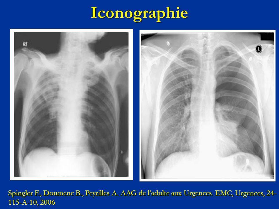 Iconographie Spingler F., Doumenc B., Peyrilles A. AAG de ladulte aux Urgences. EMC, Urgences, 24- 115-A-10, 2006
