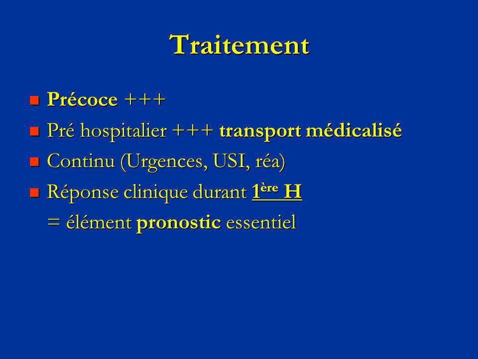 Traitement Précoce +++ Précoce +++ Pré hospitalier +++ transport médicalisé Pré hospitalier +++ transport médicalisé Continu (Urgences, USI, réa) Cont