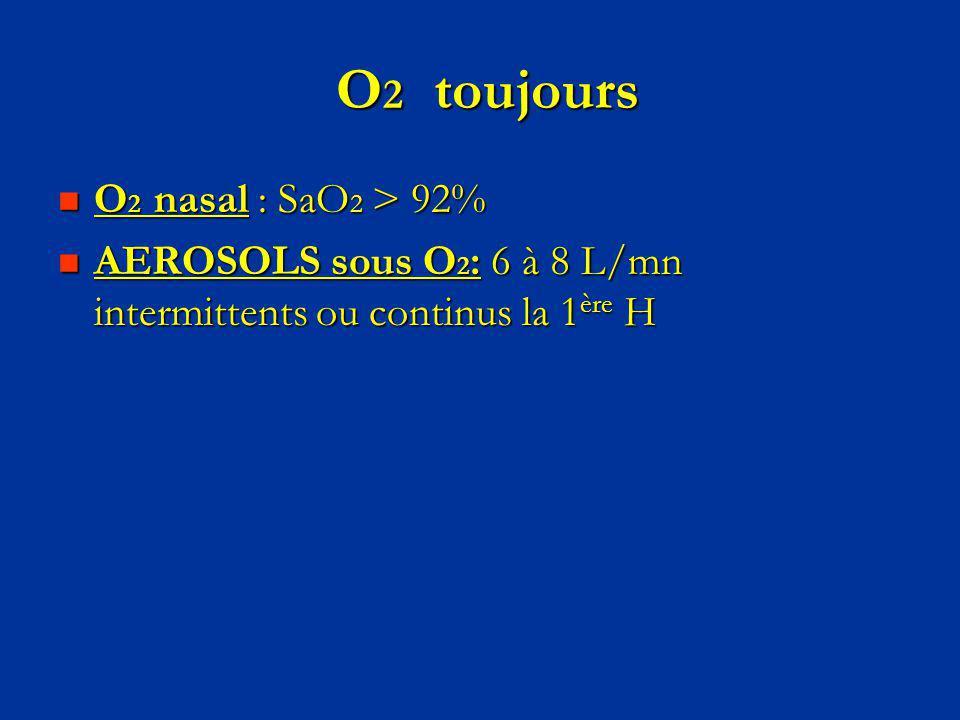 O 2 toujours O 2 toujours O 2 nasal : SaO 2 > 92% O 2 nasal : SaO 2 > 92% AEROSOLS sous O 2 : 6 à 8 L/mn intermittents ou continus la 1 ère H AEROSOLS