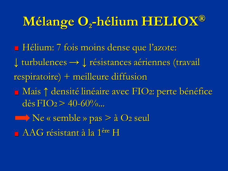 Mélange O 2 -hélium HELIOX ® Hélium: 7 fois moins dense que lazote: turbulences résistances aériennes (travail turbulences résistances aériennes (trav